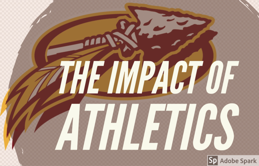 The Impact of Athletics on the WJ Community [Video]